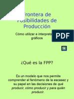 Frontera de Posibilidades de Produccion