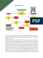 Manajemen Spontan Pneumothorax
