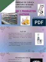 Microbiología de La Leche y Sus Derivados