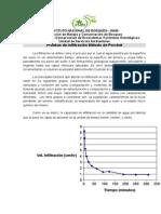 PRUEBAS DE INFILTRACION PORCHET.docx
