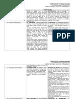 Tabla Comparativa de Técnicas Grupales.