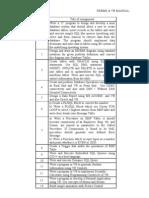 Rdbms Vpl Lab Manual