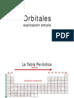 Orbitales Explicación Simple