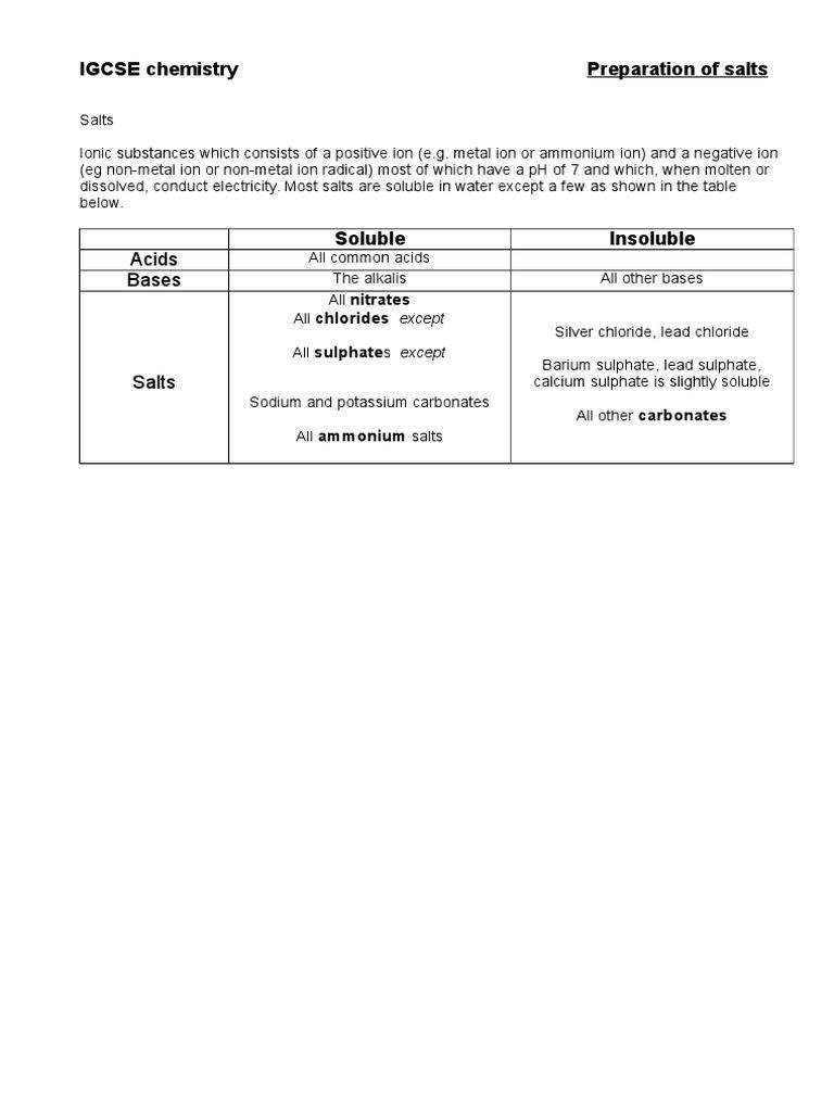 Acids Bases: Igcse Chemistry Preparation Of Salts