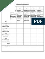 kidblog assessment rubric