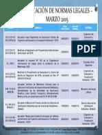 Publicación de Normas Legales Marzo 2015 (1)