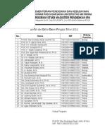 Daftar Dosen TAHUN 2012