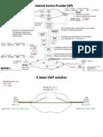 Presentations.pdf
