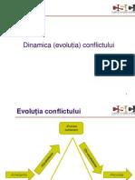 Dinamica conflictului.pdf
