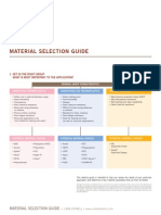Plastic Material Selection