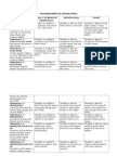 assessment rubric for learning letters