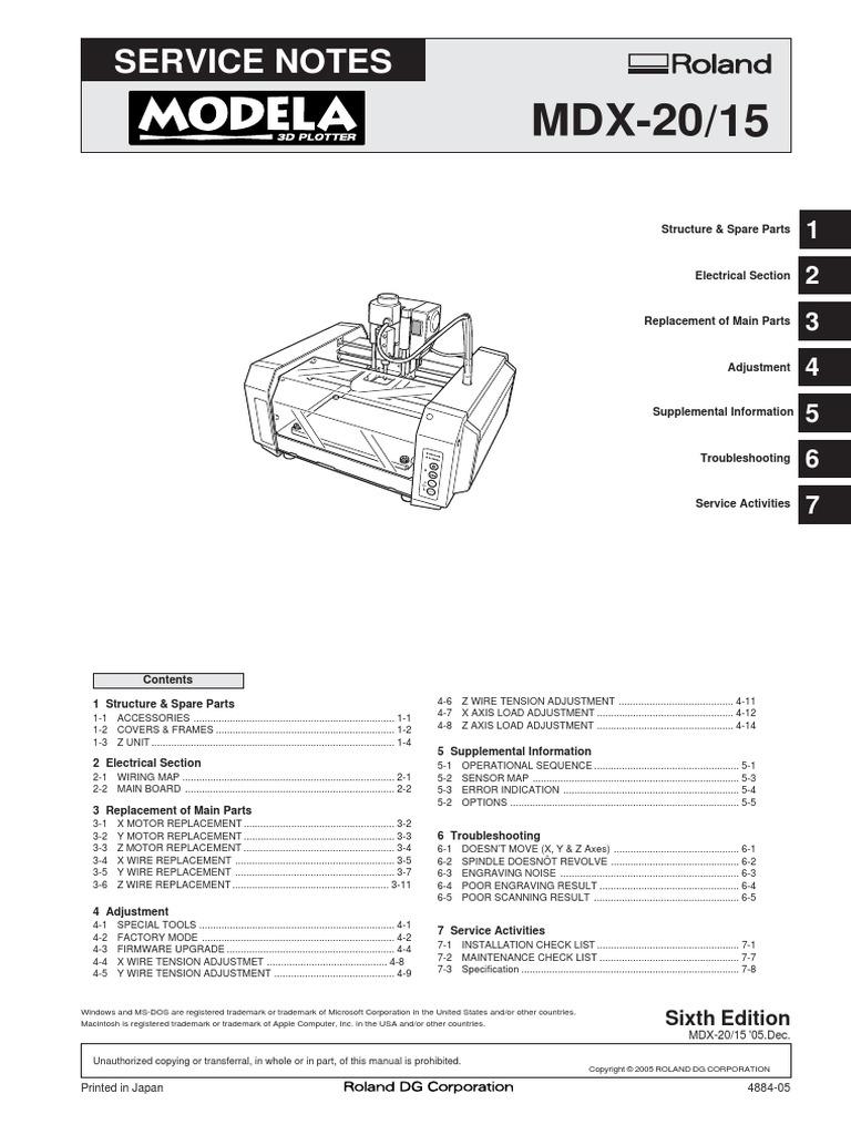 Roland MODELA MDX-15 MDX-20 Service Notes Manual [Sm,Pm,CD