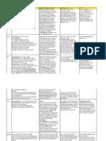 Rangkuman Vaksin PDF