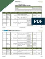 Caracterizacion Del Proceso Informática y Sistemas Vr7