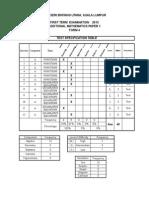 Jsu Add Maths Form4 2013