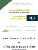 Eval 2014 Bucal Mr Chilca