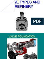 Valve Types and Refinery