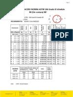 Caneria Astm a 106 Grado b Schedule 80