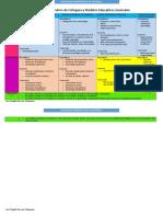 Cuadro Comparativo de Enfoques y Modelos Educativos Generales