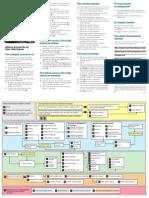 configurar.buzon.voz.cisco.pdf