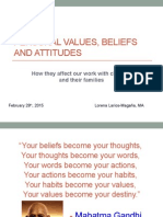 personal values, beliefs and attitudes