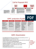 GHPC Call for Proposals 2015