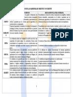 CUADRO DE LAS SABIDURIAS  DE ORIENTE Y OCCIDENTE.docx