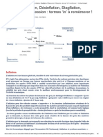 Inflation, Déflation, Désinflation, Stagflation, Dépression, Récession _ Termes 'in' à Remémorer ! - Le Blog Lintegral