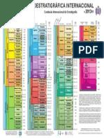 Tabela cronoestratigrafica