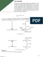 2.1.2_Efecto_de_tensiones_iniciales