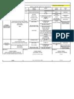 Matriz Requisitos de Los Clientes