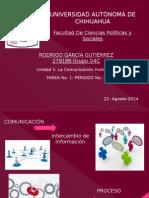 tarea1periodo1teoriacomunicacion-140823000055-phpapp01