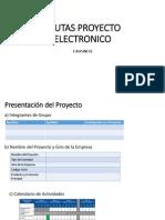 Aplicacion Proyecto Negocio Electronico