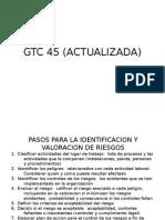 Guia Elaboracion Matriz de Peligros Gtc 45 Modificada