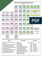 Grade UENF - Engenharia de Produção