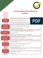 LINEA DEL TIEMPO SOBRE LA EVOLUCION DE LA CALIDAD..pdf