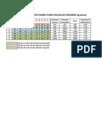 Tabla consumo pollos de engorde.pdf