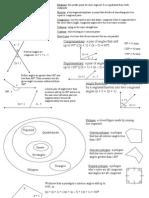 Geometry Midterm Studysheet