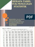 Tabel Statistik