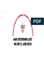 AAD Veterans