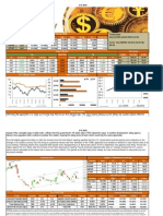Currency Report