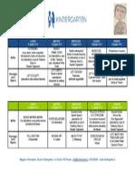 Programma Campo Estivo 2015