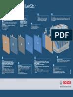 BAP_Technical_Resources-Baterías-Poster Componentes Baterías.pdf