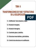 Tema6transformacionesdefaseyestructurasenlasolidificaci