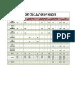 Weight Calculation of Hanger