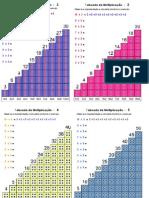 Tabuadas da Multiplicação- representação.pdf