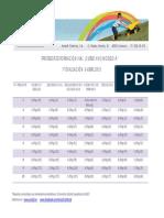 Corrector MODELO A - Primera Evaluación Profesor de Autoescuela Curso XVII