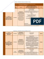 Consultas Normas Constitucionales Tcp