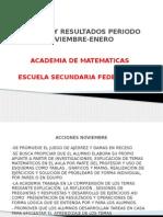 Linea Del Tiempo Academia de Matemáticas