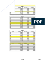 Tabla de consumo de soldadura.pdf
